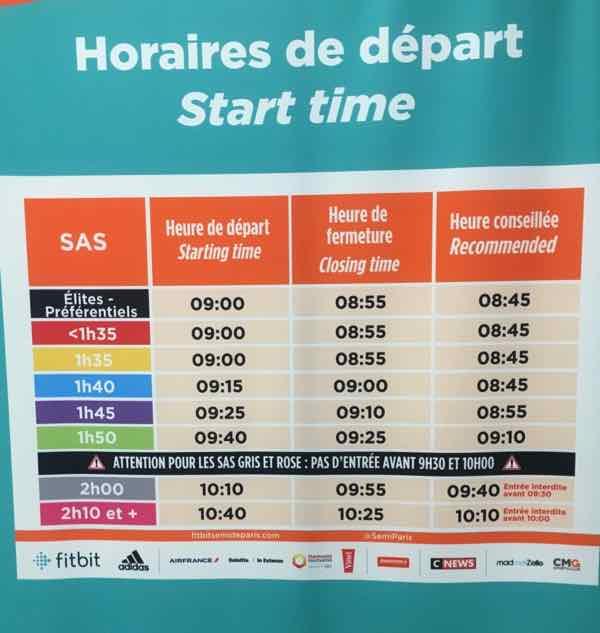 Semi Marathon de Paris starting time chart (J. Chung)